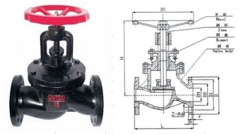 DN 15-200mm Flanged Globe Valve