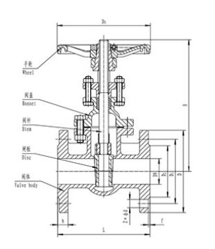 Z41T/W/H-10/16Q Cuniform Gate Valve