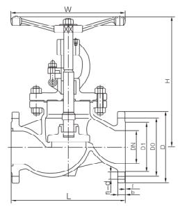 J41H-16/25/40 DIN Globe Valve